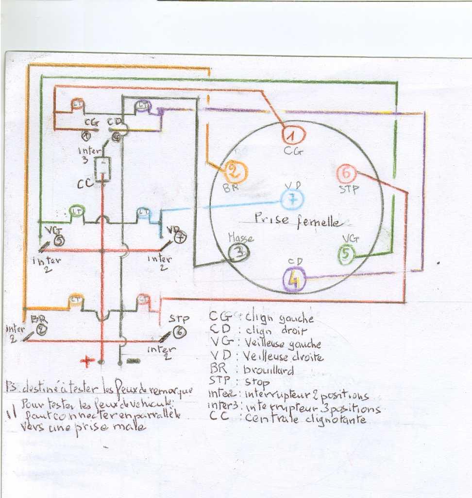 les forums testeur de feux de remorque 1 1. Black Bedroom Furniture Sets. Home Design Ideas
