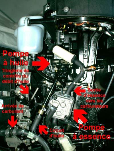 R servoir huile 2 temps for Chambre de combustion moteur