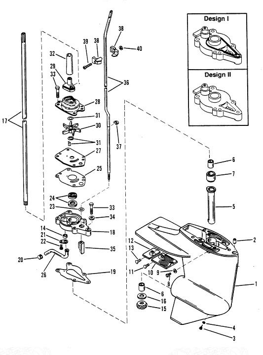 pb refroidissement mercury 6cv 2tps de 1997
