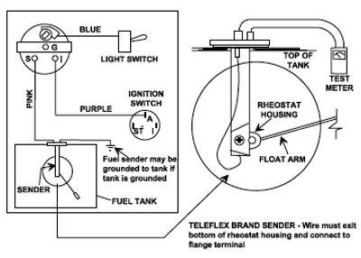 les forums branchement jauge essence teleflex  1  1 fuse box diagram 1988 ford ranger